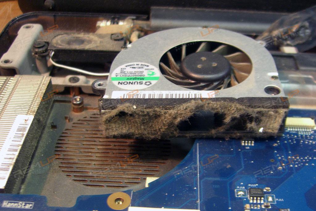 ремонт техники